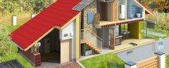 HAUS & GARTEN ganz individuell bauen und wohnen